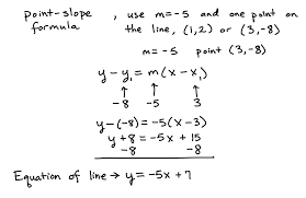 how to find the equation of a quadratic function given two points math make mathematics