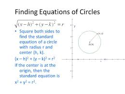 equations of circles vocab review circle the set all points a