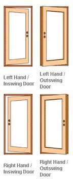 outswing exterior door building code. terms outswing exterior door building code