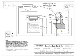 camden cm 30ee led instruction manual 2