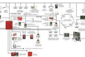 addressable fire alarm wiring diagram wiring diagram difference between conventional and addressable fire alarm system pdf at Addressable Fire Alarm System Diagrams
