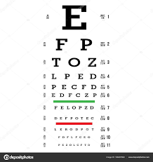 Are All Eye Exam Charts The Same Eye Test Chart Vector Letters Chart Vision Exam