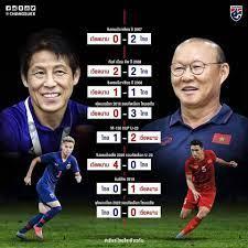 Amarin News - ค่ำนี้ ทีมชาติไทย จะพบกับ ทีมชาติเวียดนาม...