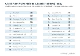 These U S Cities Are Most Vulnerable To Major Coastal