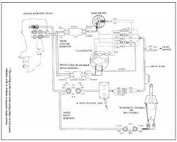 yamaha wiring symbols most searched wiring diagram right now • yamaha wiring symbols detailed wiring diagrams rh standrewsthorntonheath co uk kohler engine wiring chinese scooter wiring