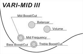 ibanez k wiring diagram ibanez image wiring diagram electric basses fieldy k5 k5 ibanez guitars on ibanez k5 wiring diagram