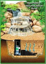 Small Picture Best Tips for Starting a Small Garden Pond Garden ponds Gardens