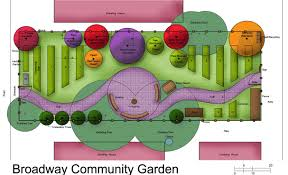 Small Picture community garden layout community garden ideas Pinterest