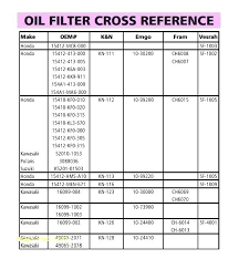 Air Filter Interchange Chart Fram Fuel Filter Interchange Get Rid Of Wiring Diagram Problem