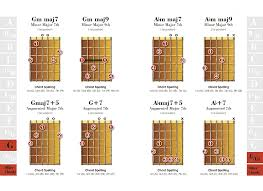 advanced guitar chords advanced guitar chords flame tree publishing