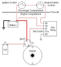 starter motor wiring diagram chevy starter image starter motor wiring diagram chevy starter auto wiring diagram on starter motor wiring diagram chevy