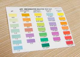 Api Freshwater Master Test Kit Color Chart Pdf Www