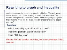 rewriting to graph and inequality