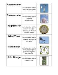 What Do Meteorologists Use To Measure The Climate Of A Area Enotes