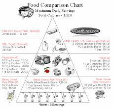 Daily Menu Chart Food Choices Matter In A Big Weigh The 1 810 Calorie Menu