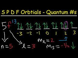 Spdf Orbitals Chart S P D F Orbitals Explained 4 Quantum Numbers Electron Configuration Orbital Diagrams