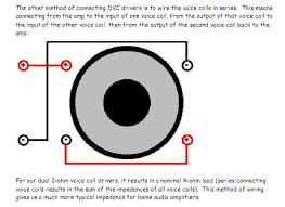 similiar ohm dvc subwoofer wiring diagram keywords 2 ohm subwoofer wiring diagram on single dvc ohm wiring diagram