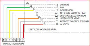 trane heat pump thermostat wiring colors wiring diagram show trane heat pump thermostat wiring wiring diagram go need help wiring honeywell lyric t5 to trane