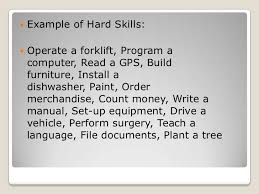 Example of Hard ...
