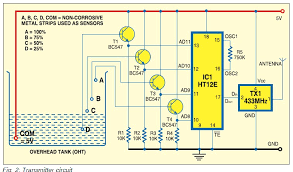 wireless water level indicator circuit water level indicator 2 shows the circuit of the transmitter it operates off 5v dc and consists of a sensor assembly encoder ht12e ic1 and rf transmitter module tx1