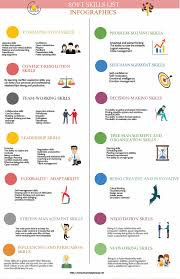Hard Skills List Resumes Soft Skills List Infographic Visual Ly