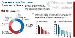 Basis for a dissertation   report    web fc  com Basis for a dissertation