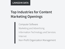 Chart Industries Linkedin The Ultimate Guide To A Content Marketing Career Business