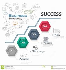 Buisness Strategy Four Step Business Strategy For Success Vector Graphic Stock