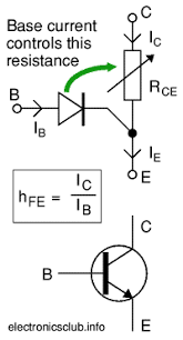 electronics club transistor circuits functional model base functional model of npn transistor