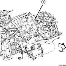 dodge neon diagram change your idea wiring diagram design • 1999 plymouth neon belt diagram html imageresizertool com dodge neon fuse diagram dodge neon wiring diagram