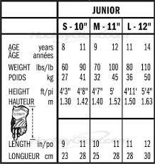 Hockey Glove Sizing Chart
