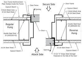 exterior door jamb. Can I Replace Front Door Without Frame Exterior Jamb Detail Cost