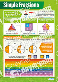 Simple Fractions Poster