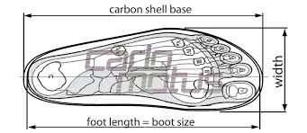 Speed Skate Size Chart