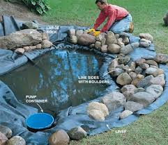 garden ponds. Before A Definite Decision Is Taken About Pool\u0027s Configuration, An Approximate Shape Should Be Laid Out On The Ground And Adjusted Until It Satisfies Garden Ponds