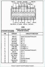 64 ford radio wiring anything wiring diagrams \u2022 ford radio wire harness color codes 64 ford radio wiring ford wiring diagrams instructions rh ww w justdesktopwallpapers com ford radio wiring harness diagram ford radio wiring color code
