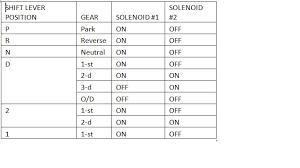 Ect Voltage Chart Ttec4826