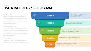 Powerpoint Funnel Chart Template 5 Staged Funnel Diagram Powerpoint Template And Keynote Slide