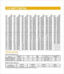 Resistor Measurement Chart Resistor Chart 8 Free Word Pdf Documents Download Free