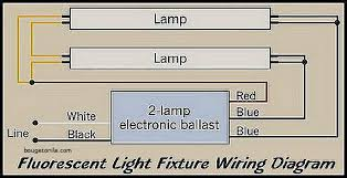 light fixture wiring diagram best of fluorescent light wiring wiring diagram for fluorescent light fitting light fixture wiring diagram best of fluorescent light wiring diagram electric light wiring