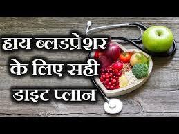 High Blood Pressure Diet Plan Dash Diet In Hindi Cc
