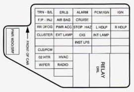 98 cavalier fuse box wiring diagrams best 98 cavalier fuse box wiring diagram for you u2022 98 cavalier intake manifold 98