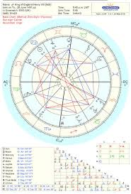 Couple Birth Chart The Astrology Of King Henry Viii His Wives Starsmoonandsun