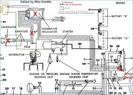 continental chiller wiring diagram not lossing wiring diagram • 1948 lincoln continental wiring diagrams wiring diagrams schema rh 13 valdeig media de burn clean wiring diagram refrigerator wiring diagram