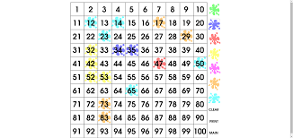 Abcya Interactive Number Chart Bcpsodl Abcya 100