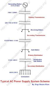surge protector wiring diagram wirdig electrical single line diagram moreover surge protector wiring diagram