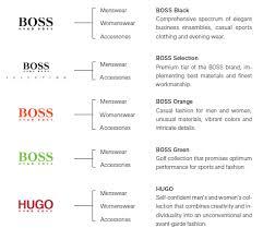 Hugo Boss Shirt Size Chart Uk Debenhams Uk Men Size Chart And Measuring Guide For Shirts