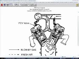 1996 toyota avalon pcv valve, and spark plug wire problem 1996 toyota avalon wiring diagram 1996 Toyota Avalon Wiring Diagram pcv is on the top of the inside cylinder head firimg order is 1 2 3 4 5 6!