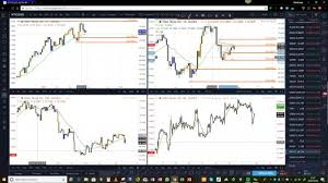 supply and demand trading excerpt from roundtable meeting 29 07 2018