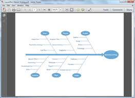 Free Fishbone Diagram Templates For Word Powerpoint Pdf